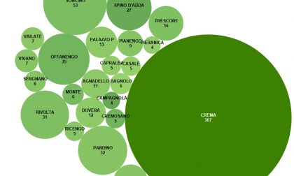Redditi Cremasco | Ecco dove abitano i nostri Paperoni