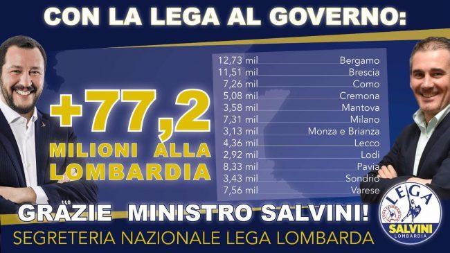 Grimoldi (Lega): da manovra 77 milioni euro in più per Lombardia