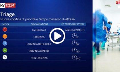Cosa cambia con i nuovi codici di accesso al Pronto soccorso VIDEO