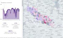Macché zona rossa come un anno fa: a Cremona spostamenti su dell'84% rispetto al 2020