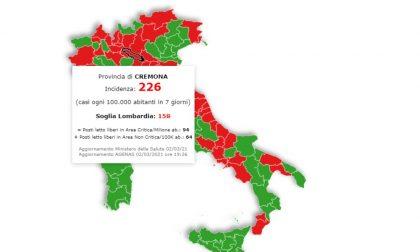 """Scuole chiuse nei territori sopra la soglia: il """"resto"""" della Provincia di Cremona per ora resiste"""