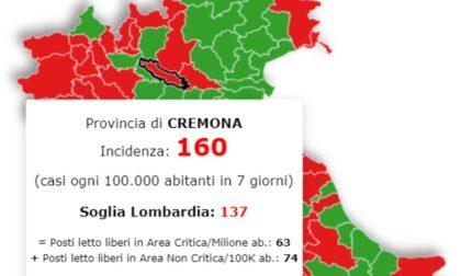 Covid: la provincia di Cremona ha numeri da zona gialla