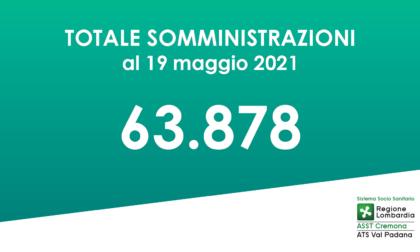 Vaccinazioni Covid, Cremona è da podio: effettuate oltre 63mila somministrazioni